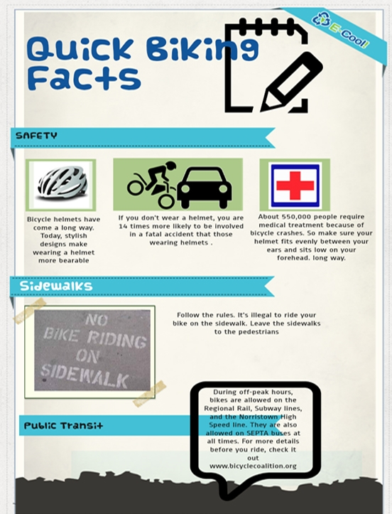 bikinginfographic