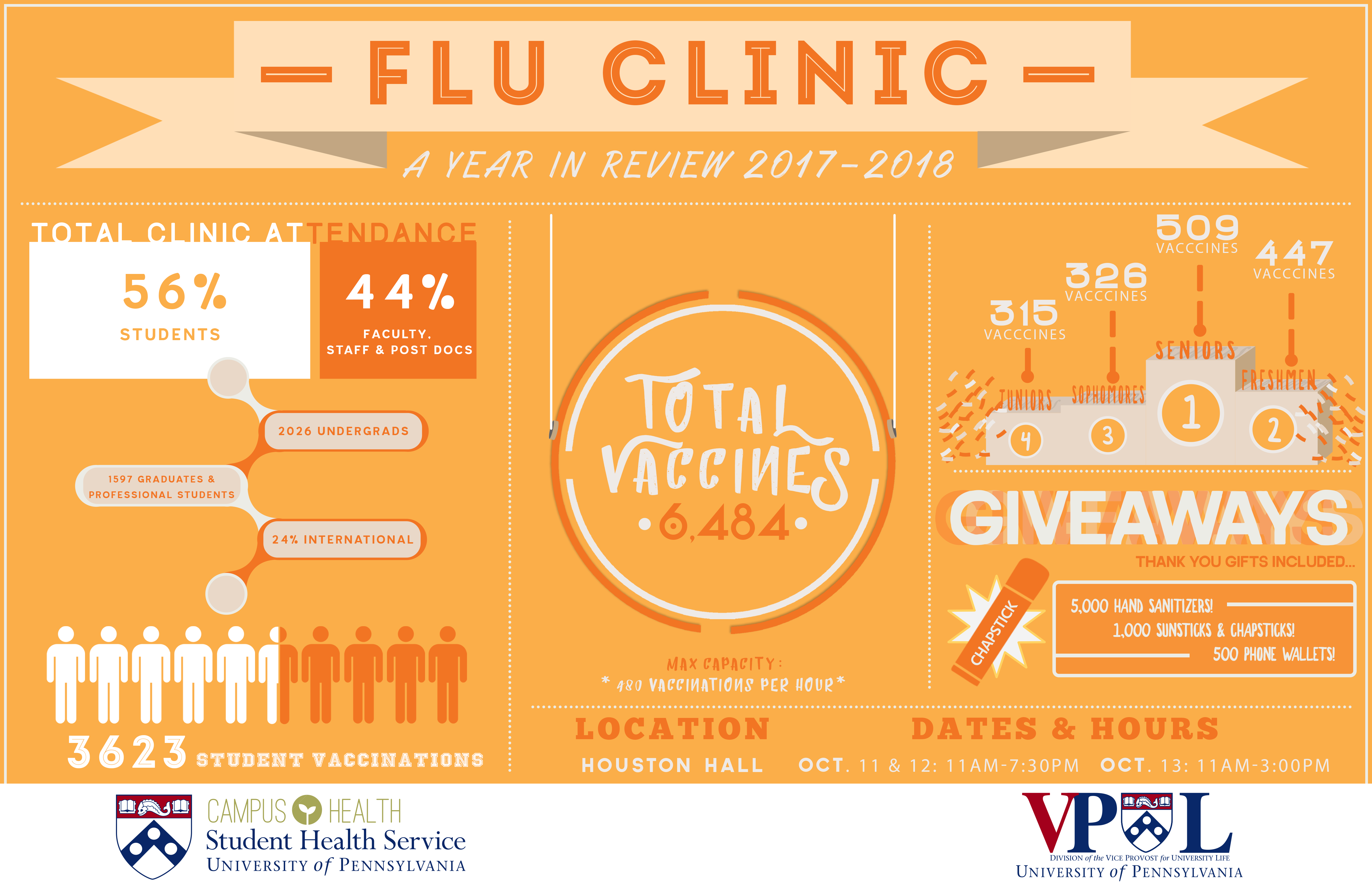 Flu_Clinic_2017_Infographic.png