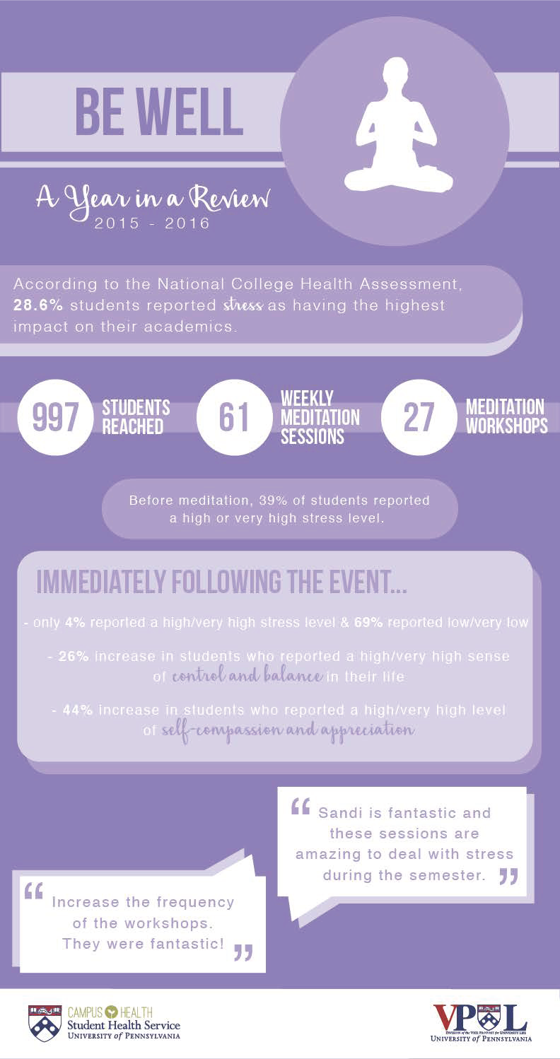 infographic_-_be_well_2015-16.png